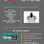 Real life infographic